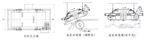 RCYD(C)系列永磁自卸式除铁器是由高性能永磁磁芯、弃铁皮带、减速电机、框架、滚筒等部分组成,与各种输送机配套使用。用于从非磁性物料中自动清除0.1-25公斤重的铁磁性物质。其内部磁路采用计算机模拟设计、完善的双磁极结构,保障整机在恶劣环境中无故障长期运行。   磁路采用计算机模拟设计,完善的双磁极结构,磁场强度高,梯度大,吸力大。  高性能铁硼做磁源,磁能积高,不易退磁,八年退磁不超过5%。  腰鼓形滚筒结构,具备自动纠偏功能,全密封轴承座,密封性能好,能适应各种恶劣环境。  皮带自动卸铁,可保